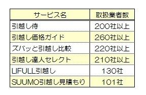 ikkatsu_list.jpg