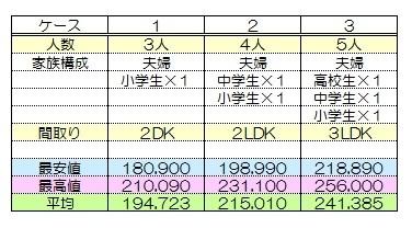 kazoku-mitsumori.jpg