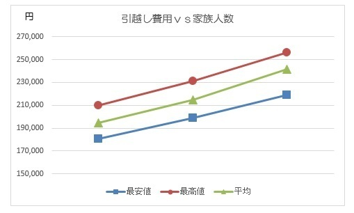 kazoku-mitsumori_graph.jpg