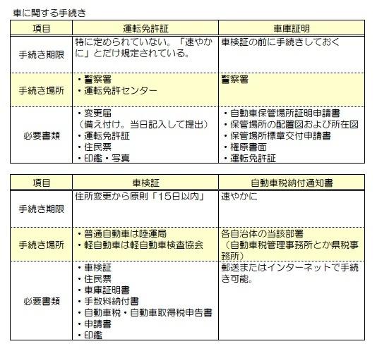 tetsuzuki_car.jpg